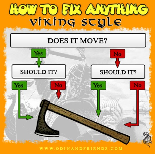 Fix Anything Chart