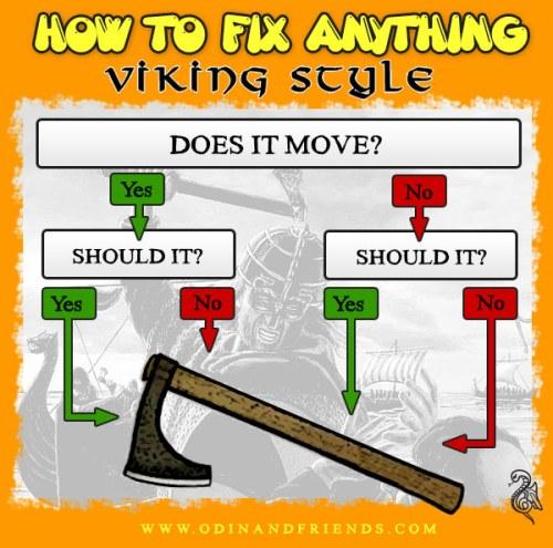 Fix Anything Chart