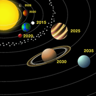 Planetary Colonization Schedule