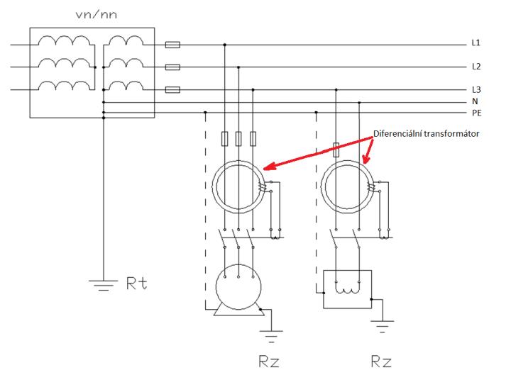 Co je to proudový chránič, k čemu slouží a jaký je jeho princip?