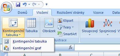 kontingenční tabulka menu 2