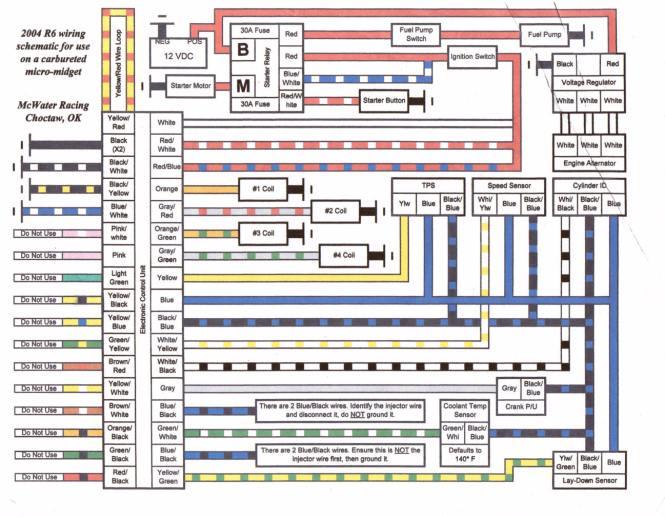 yamaha r wiring diagram yamaha image wiring diagram 2005 yamaha r1 wiring diagram wiring diagram on yamaha r1 wiring diagram