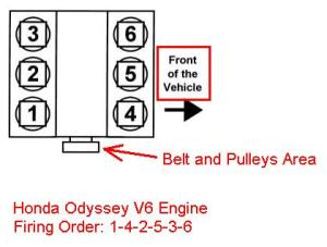 2006 Odyssey EXL with melted Ignition coil