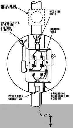 Ouachita Electric Cooperative  Generator Safety