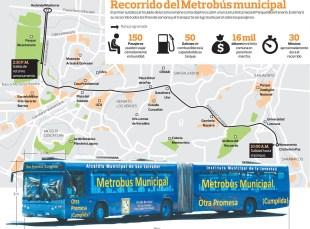 pasaje GRATIS Metrobus Alcaldia Municipal de san salvador