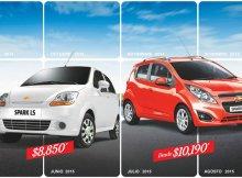autos economicos y compactos