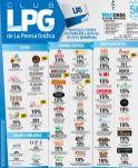 utiliza tus descuento con tu tarjeta CLIB LPG - 13dic14