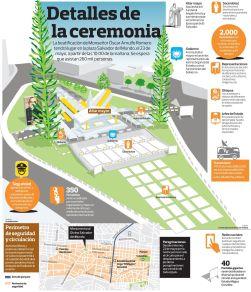 Detalles de la ceremonio de BEATIFICACION mons oscar arnulfo romero