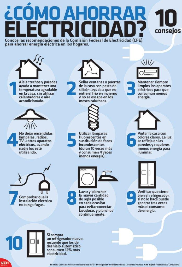 diez mandamientos del ahorro de energia