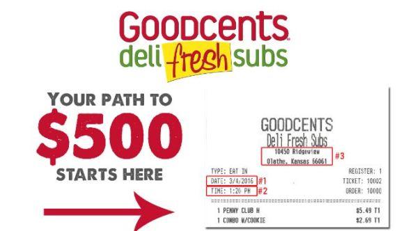 Goodcentssubs.com Customer Satisfaction Survey