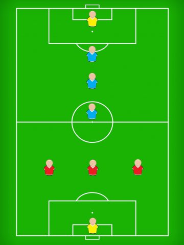 サッカーの練習方法「4対4のミニゲーム」③