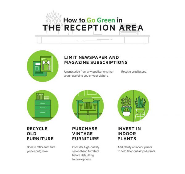 Green Reception Area