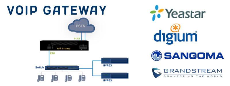 VoIP Gateways Dubai