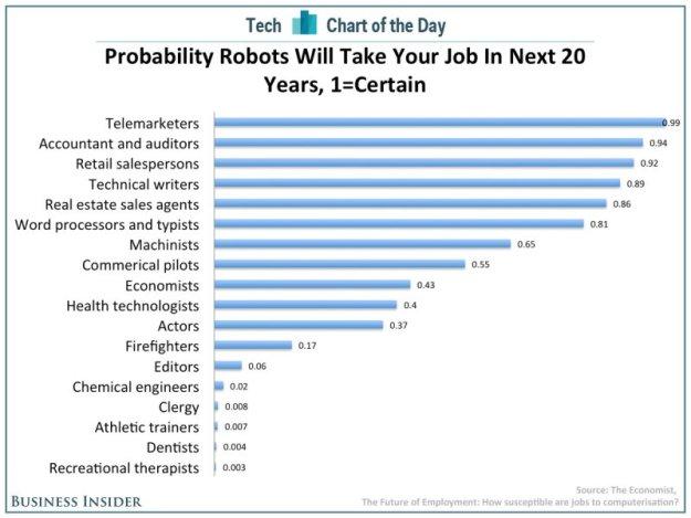 at-risk-jobs