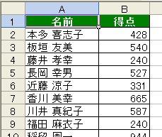 Office Tanaka