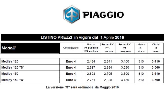 Piaggio Medley iGet 125 ABS