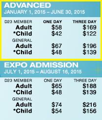 D23 2015 Prices