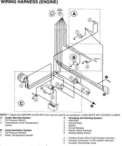 mercruiser wiring diagramsource  offshoreonly