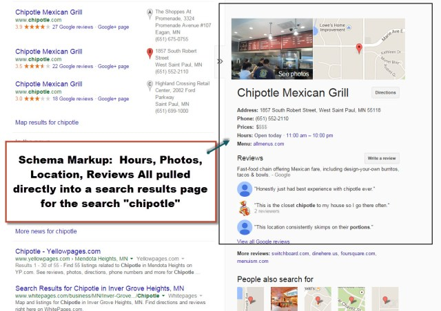 4 components of a successful on-page SEO strategy 3