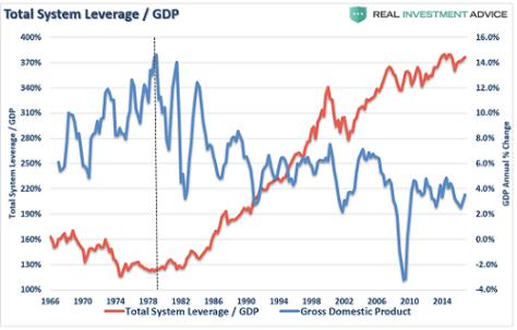 GDP-debt-LanceR.png