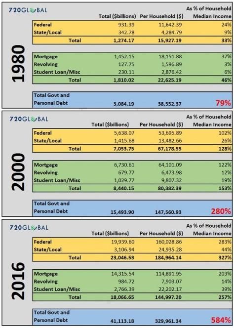 debt-totals2.jpg