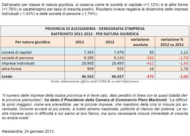 Imperse Al 2012 - 2