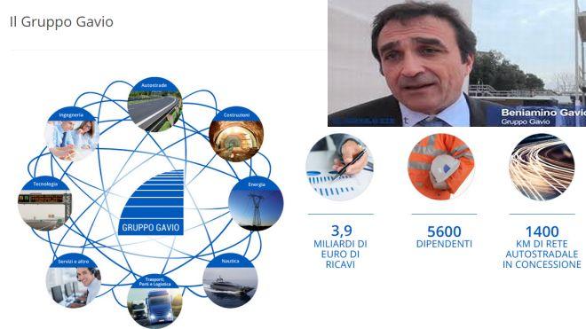 Tortona, il Gruppo Gavio è diventato il secondo operatore mondiale delle autostrade