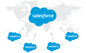 c09-cloud-connectivity-salesforce-wave-multi-org-analytics