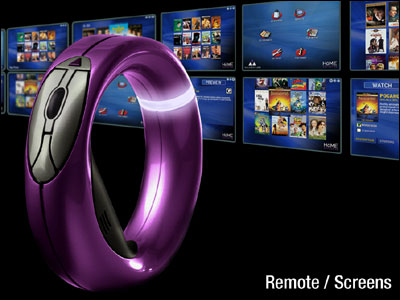 remote ring