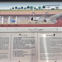 DMZ Day Part 1: Third Tunnel of Aggression (8/3/19)