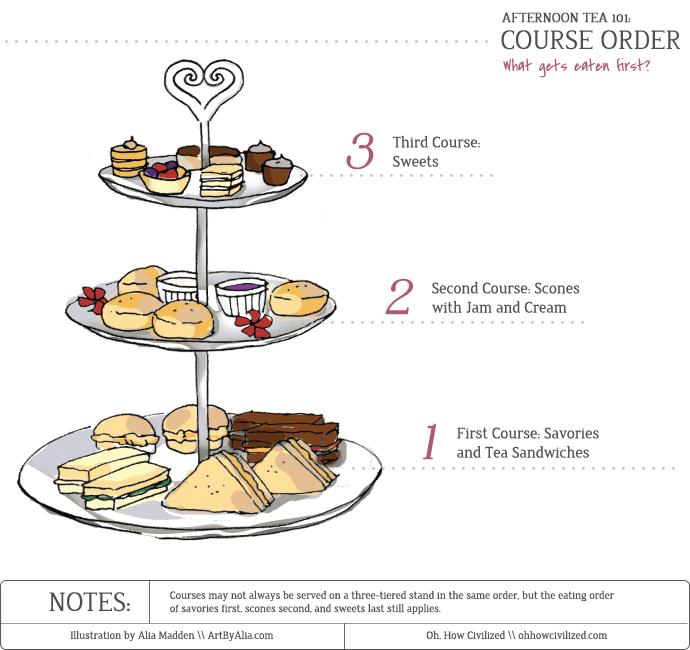 Clip Art Cake Decorating Tip