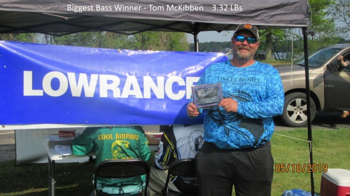 Biggest Bass - Tom McKibben  3.32 LBs