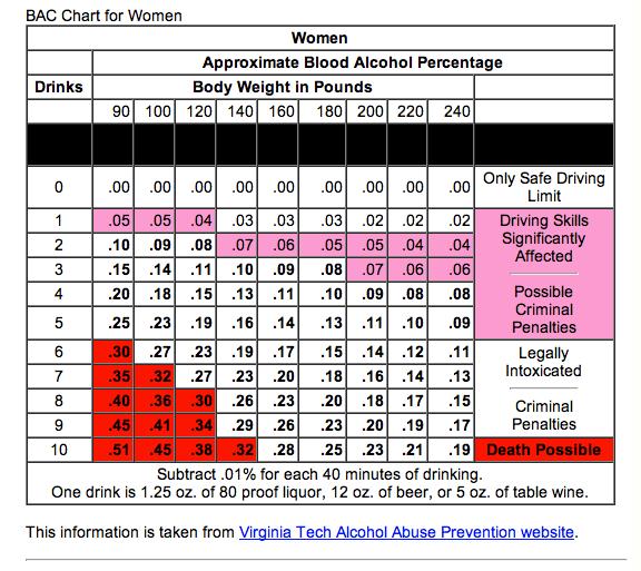 Body Weight Chart Men 21