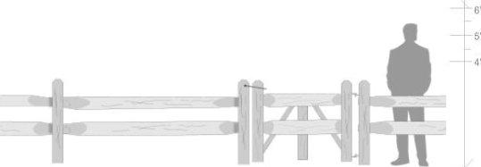 Treated 2 Hole Split Rail Fence