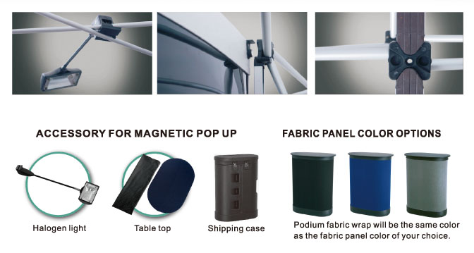 Podium Carry case for exhibition booths