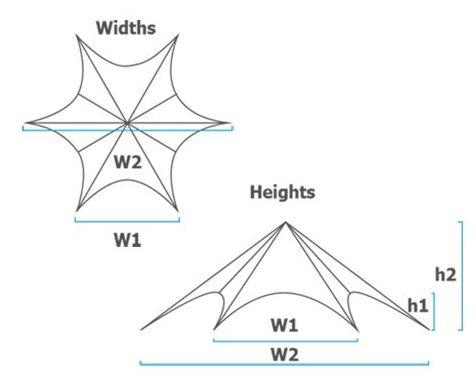 Star Tent Width