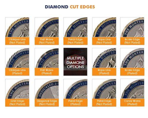 Diamond Cut Coin Edge