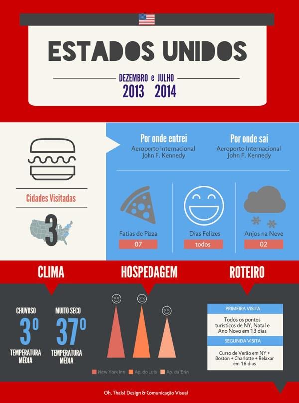 infografico-estados-unidos