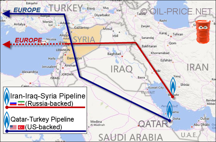 Image result for gas pipeline syrian war