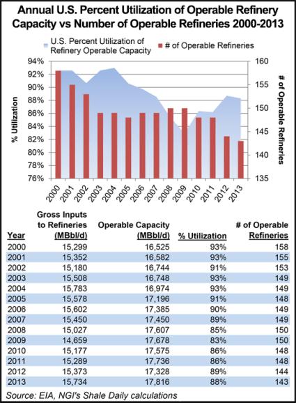 Crude-Oil-Goldman-Refining-Exports-Price-20140611