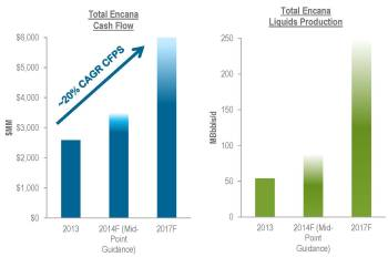 Source: ECA/ATHL Acquisition Presentation