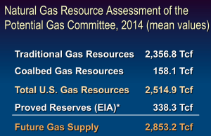 New Potential Gas Committee Report - Oil & Gas 360