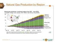 Marcellus, Utica Driving 85% of Shale Gas Growth Since 2012