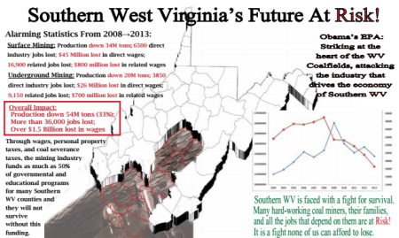 Source: The West Virginia Coal Association