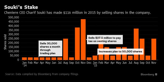 souki-shares