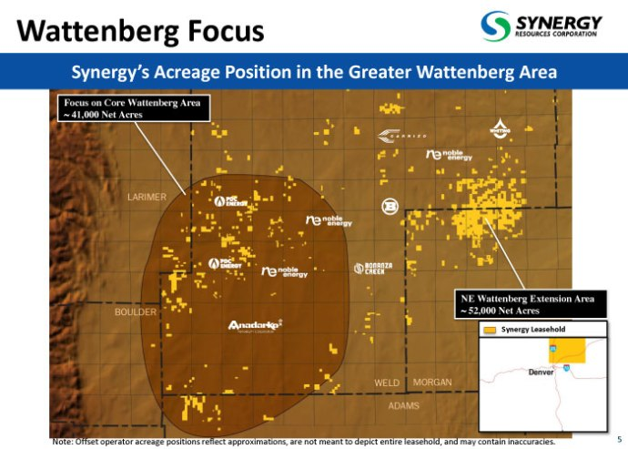 Synergy Resources Acreage Position in the Wattenberg Field