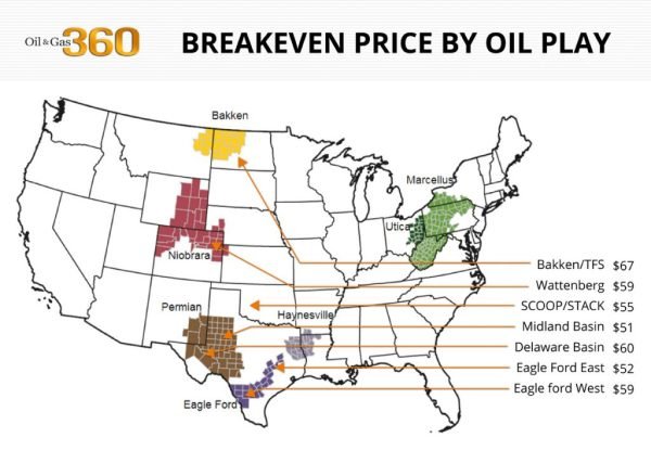 Break Even Price Natural Gas Producers