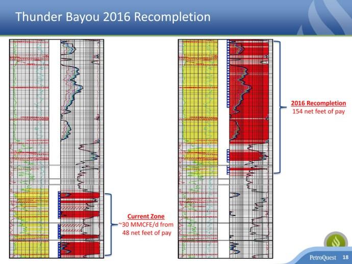 Thunder Bayou Well PetroQuest - Oil & Gas 360