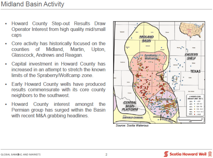MIDLAND BASIN ACTIVITY