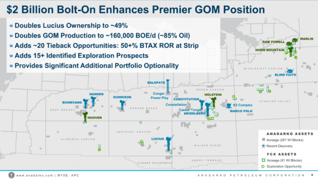 Anadarko bolt-on acquisition of FCX Gulf of Mexico assets